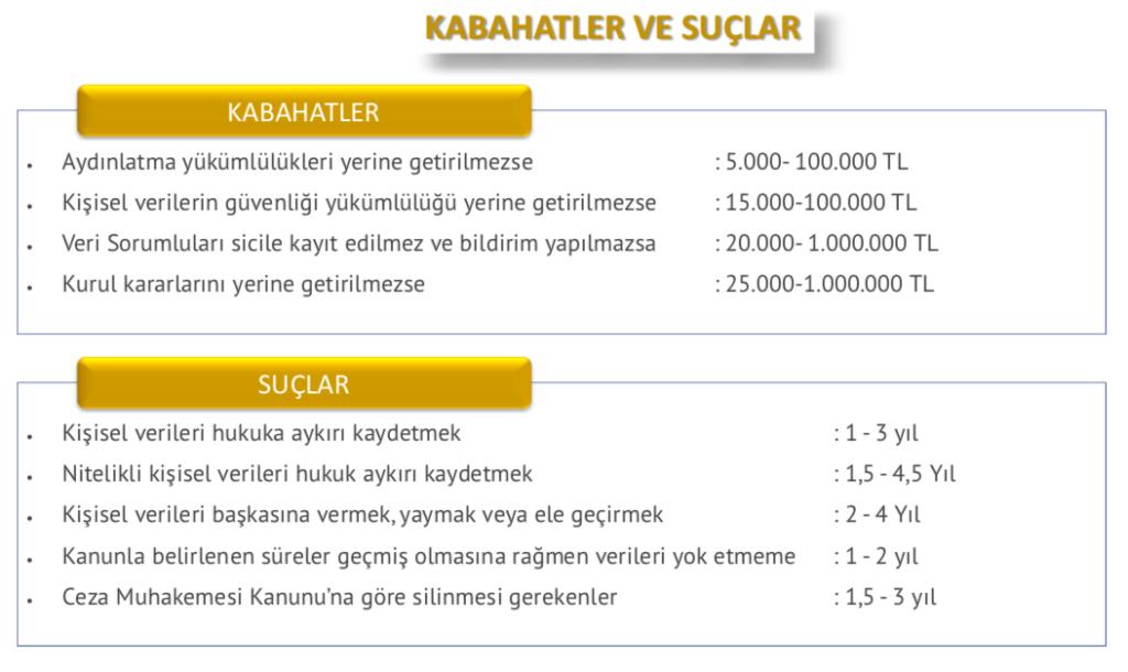 http://www.bursakalite.com.tr/wp-content/uploads/2019/09/cezalar-1024x610.png