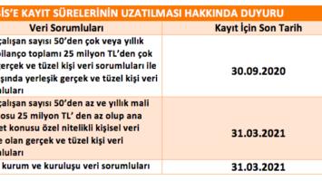 KVKK VERBİS'E KAYIT VE BİLDİRİM İÇİN SON GÜN 30 EYLÜL 2020